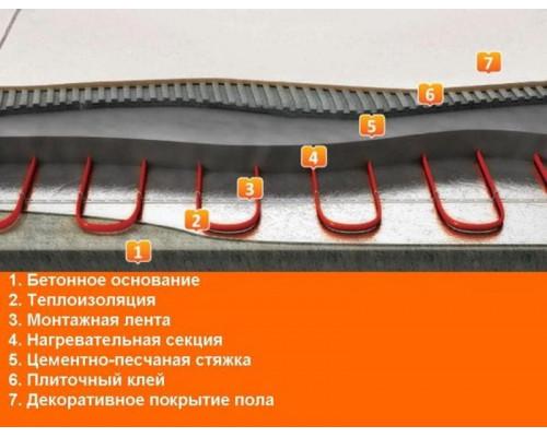 Теплый пол электрический Warmstad WSM 1360 Вт/9,00 кв.м