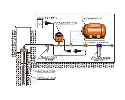 Автоматическое реле давления АРД-1 Вихрь